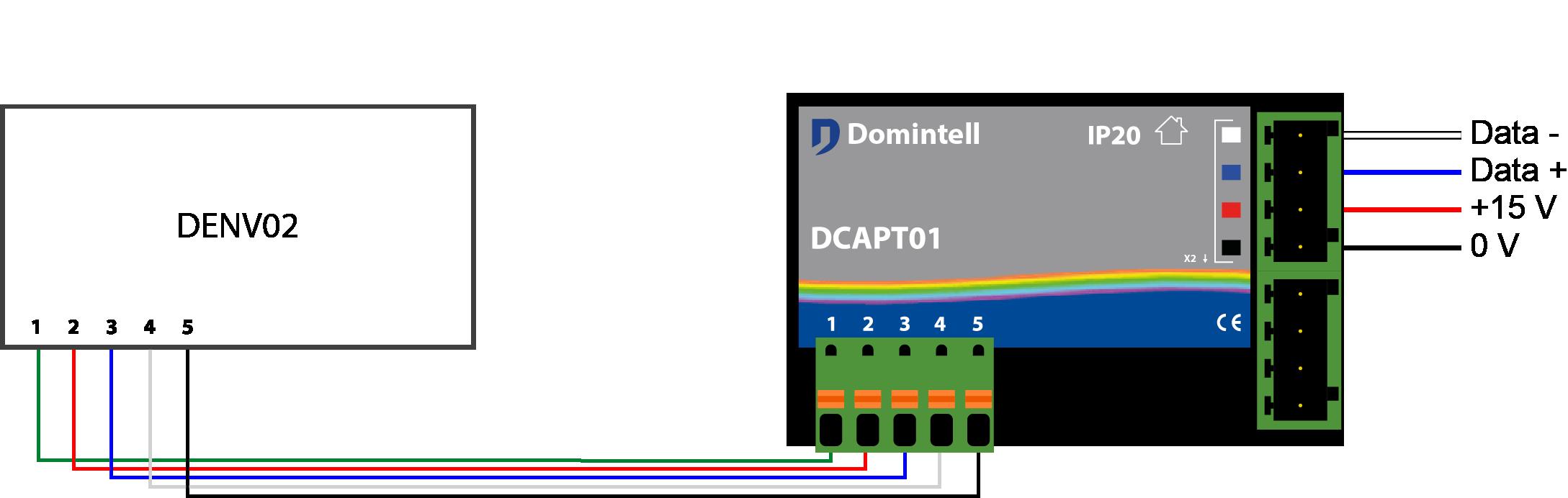 Wiring DENV02