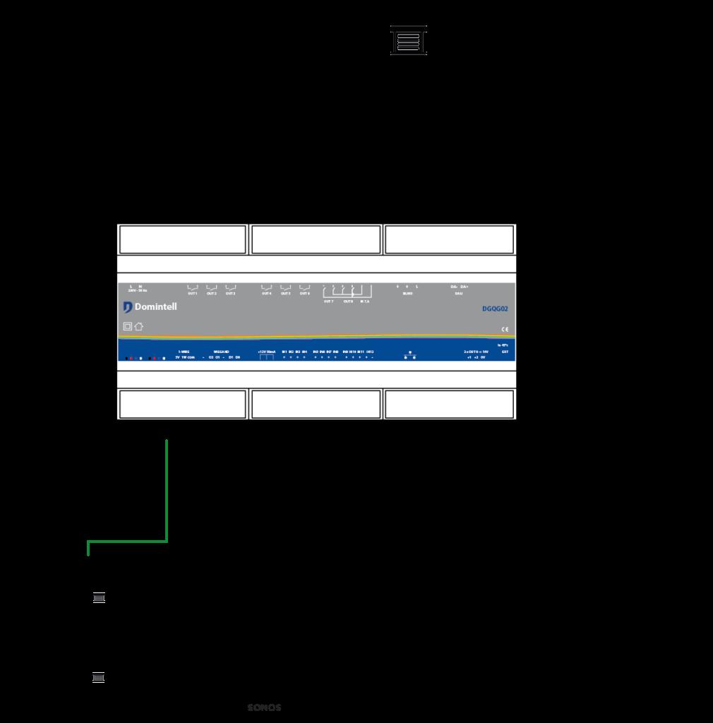 schéma d'intégration et polyvalence du DGQG02