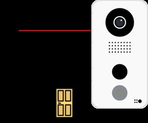schéma de câblage Doorbird alimentation dédiée