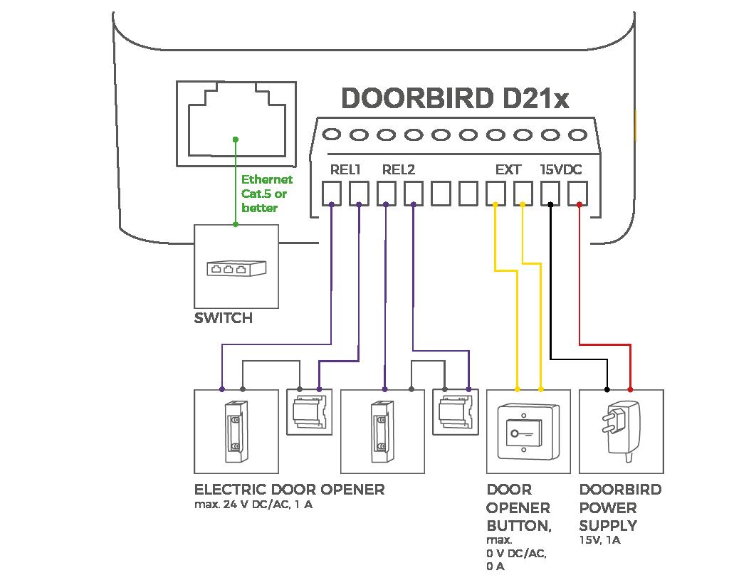 Dedicated power supply DoorBird sketch